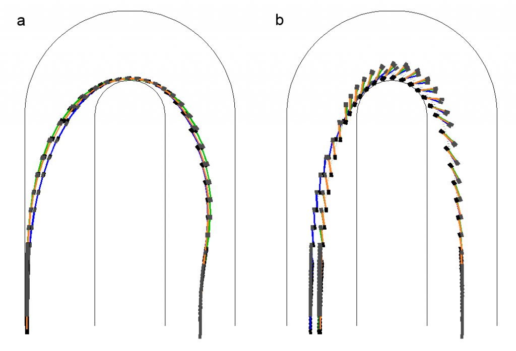 Fig 2. Minimum-time simulations on dry paved road (a) and off-road loose surface(b)