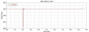 yaw-sim-16-100ms